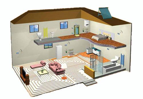为什么家装地暖,安装地暖的七大优势介绍