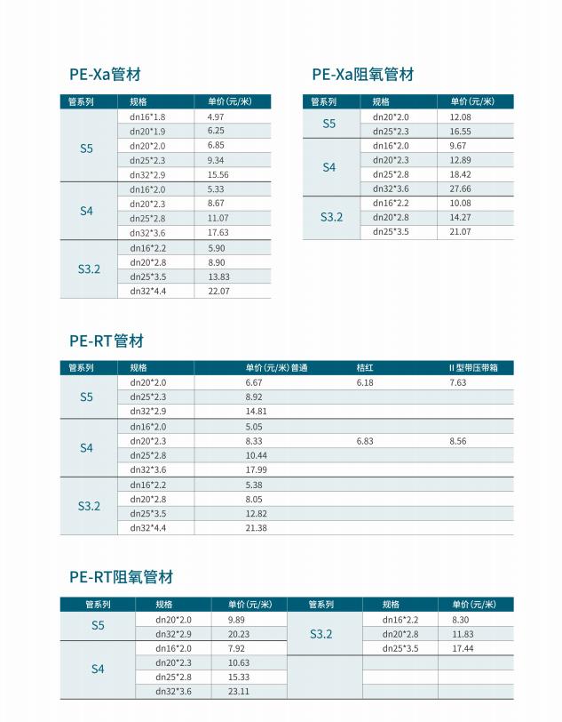 pexa和pert地暖管价格区别